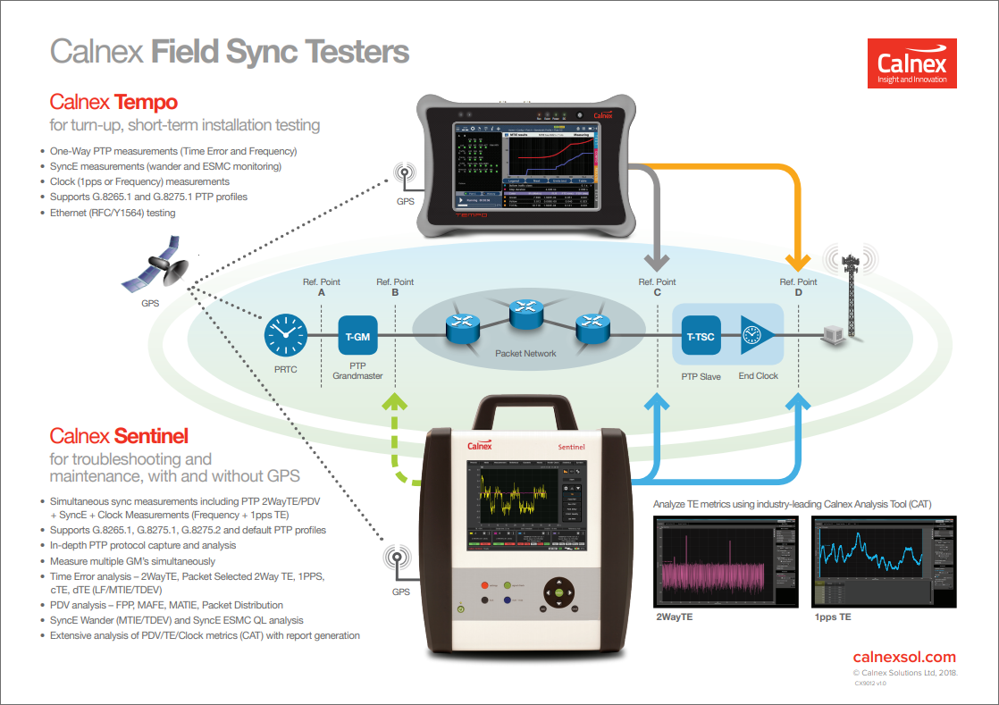 Calnex Field Sync Testers